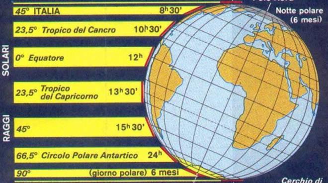solstizio_inverno.600 (1)