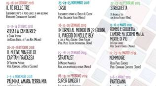 Teatro Kopo - Stagione 2018/19