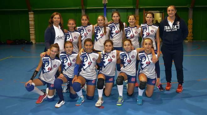 Frascati Volley - Under 14 femminile elite
