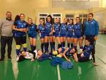 Ssd Colonna - Seconda divisione