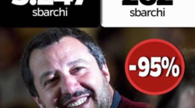 Salvini 01-03-19