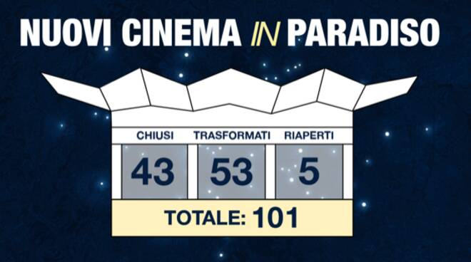 Cinema in Paradiso