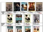 Festival Cinema Giovane e Premio Opere Prime