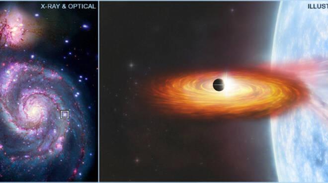 ESOPIANETA ULS-1 (o M51B)